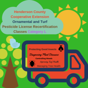Pesticide class logo